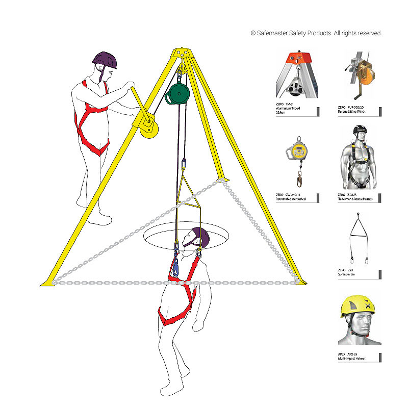 Confined Space Tripod Rescue And Confined Spaces Entry