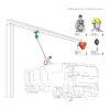 Safemaster-Loading_Dock_&_ Plant_Servicing